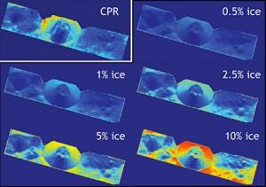 Истински наюблюдателни данни от сондата (карето CPR) са сравнени с изчислени стойности за 0,5% до 10% лед. (Кликни за по голяма версия) Снимка: НАСА