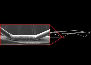 Влакно от слънчевото платно. В технологията, разработена от екипа на д-р Пека Янхунен, няколко алуминиеви нишки се спояват на интервали от по 1 см. Снимка: Helsinki University