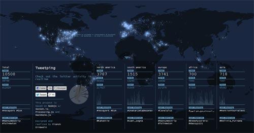 Скрийншот на сайта Tweetping, показващ огромния брой туийтове генерирани по света в реално време.