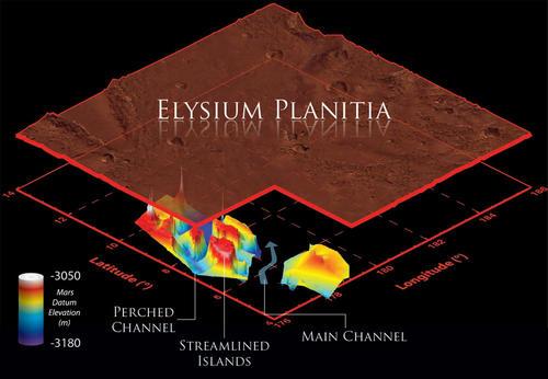 Схематична илюстрация на каналите открити от Mars Reconnaissance Orbiter (кликни за по-голяма версия). Цветът показва денивелацията, която е отрицателна, защото е под референтното нулево ниво за планетата. Снимка: NASA/JPL-Caltech/Sapienza University of Rome/Smithsonian Institution/USGS