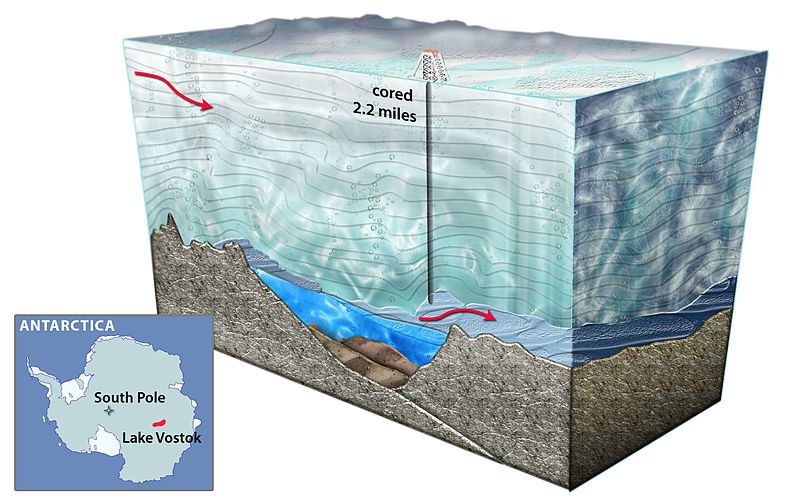 Сечение на езерото Восток - най-голямото известно скрито под лед езеро в Антарктика. То е с размера на езерото Онтарио в Северна Америка.