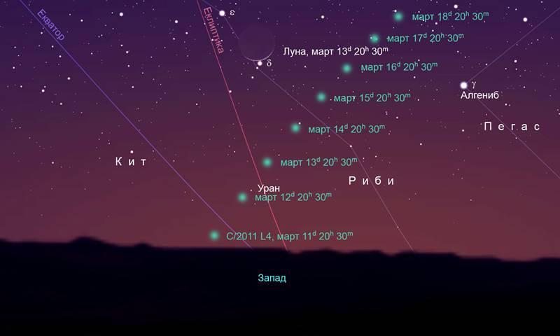Пътят на кометата Панстарс по небосклона през месец март. Изображение: НАО Рожен