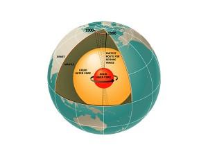 Диаграма на строежа на Земята. Изображение: NASA