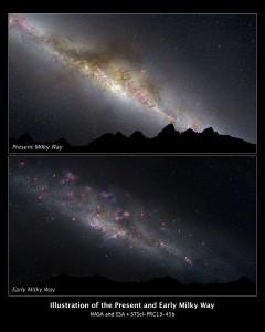 Илюстрация на Млечния път сега (отгоре) и във времето, когато се е формирал (отдолу). Автор: НАСА/ESA