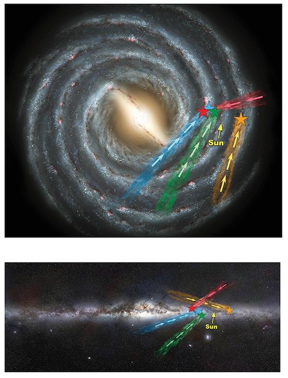Стрелките сочат към хипер-скоростните звезди, а оцветените опашки показват посоката им на движение. Млечният път съответно е показан отгоре и отстрани. Изображение: Julie Turner, Vanderbilt University / NASA / ESO