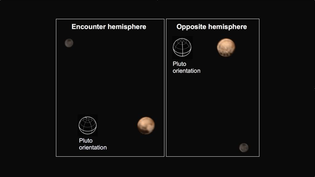 Плутон и луната му Харон. Лявата снимка показва едната полусфера на Плутон (долу вдясно). На дясната снимка се виждат другата полусфера на Плутон (горе вдясно), с мистериозните петна по екватора. Снимки: НАСА
