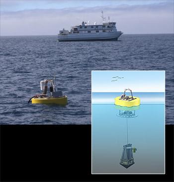 """Изследователския кораб на MBARI """"Western Flyer"""" и платформата поддържаща инструмента за събиране на проби. Снимка: MBARI"""