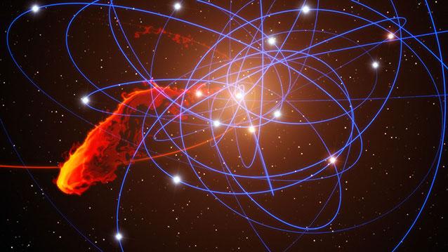 Изображение, показващо газовия облак (в червено) и черната дупка (малко над центъра). Сините линии показват орбитите на звездите, които се движат изключително бързо около черната дупка, заради мощната й гравитация. Изображение: ESO/MPE/Marc Schartmann