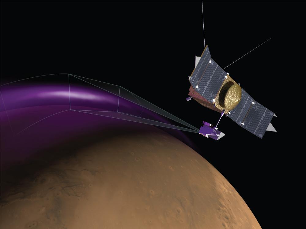 Апаратът MAVEN наблюдава два загадъчни феномена на Марс. Изображение: University of Colorado